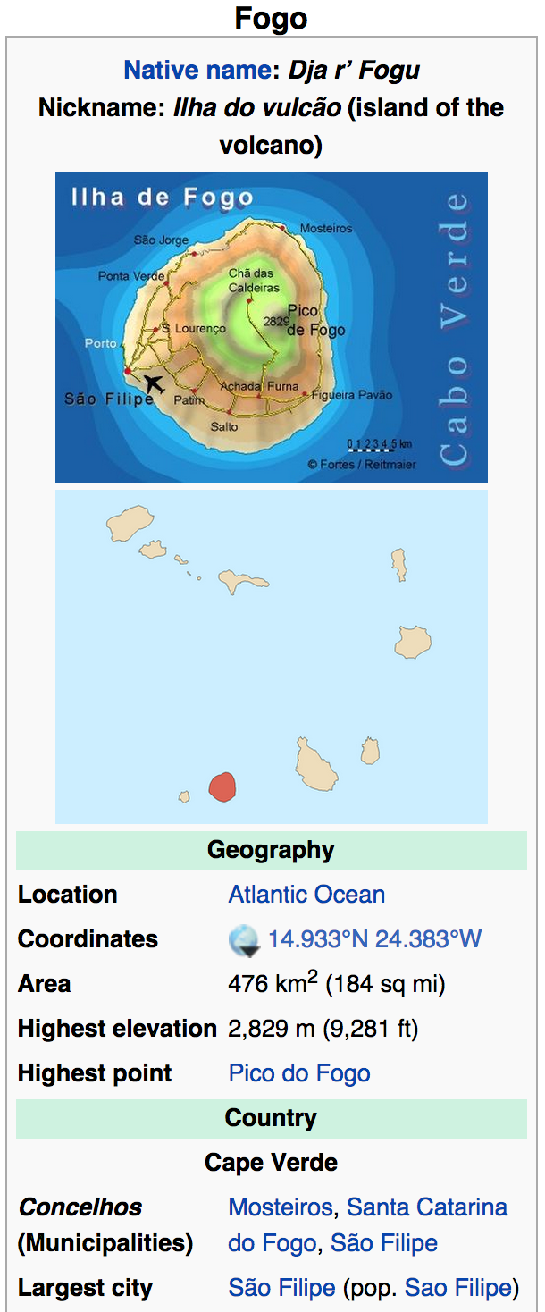 Courtesy Wikipedia